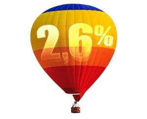 Alior Bank Konto MOCNO Oszczędnościowe
