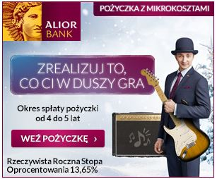 Pożyczka z Mikrokosztami Alior Bank