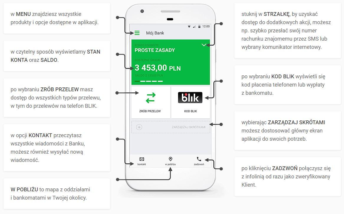Aplikacja Mobilna Getin Bank