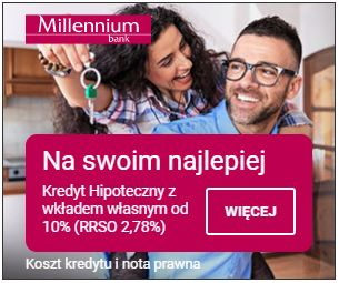 Kredyt hipoteczny Bank Millennium